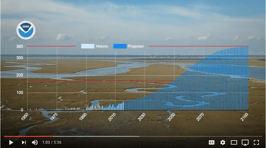 video on sea level rise in SC